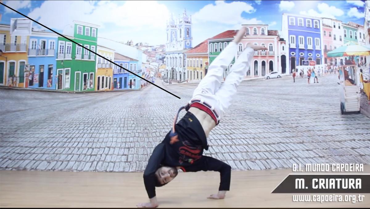Ders Sonrası Capoeira Akademisi